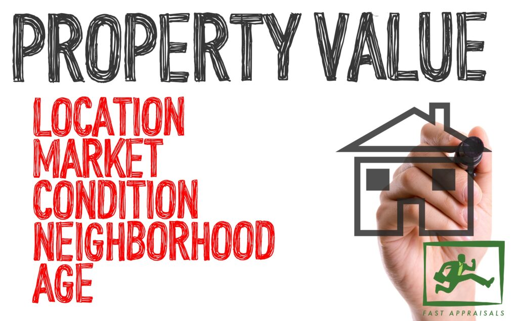 Property Valuation Without Interior Inspection
