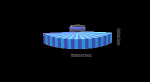 Example of Multibeam sonar fan