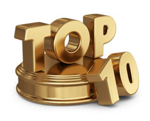 Top 10 Gallup Website Companies