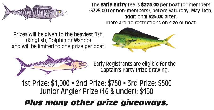 High-E-Fishin-prizes