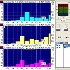 bsr testing analysis