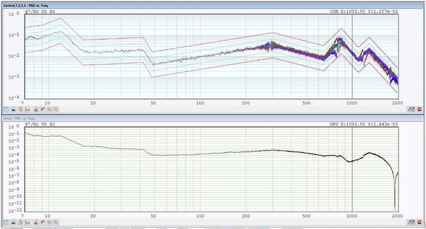 random vibration testing profile - acceleration amplitude