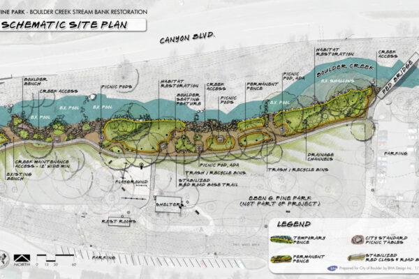 Eben Fine Park - Flood Recovery Masterplan