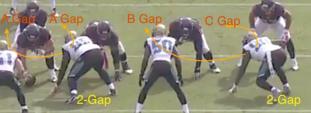 2-gap