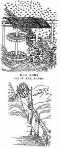 220px-Tiangong_Kaiwu_Chain_Pumps