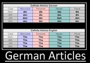 1 german articles