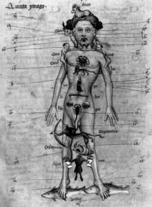 astrologymed