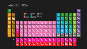 periodic-table-of-elements-121874.jpg