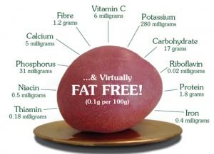potato-nutrition2