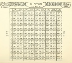 Jewish_calendar,_showing_Adar_II_between_1927_and_1948