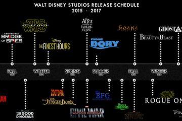 Walt Disney Studios: Release Schedule (2015-2017)