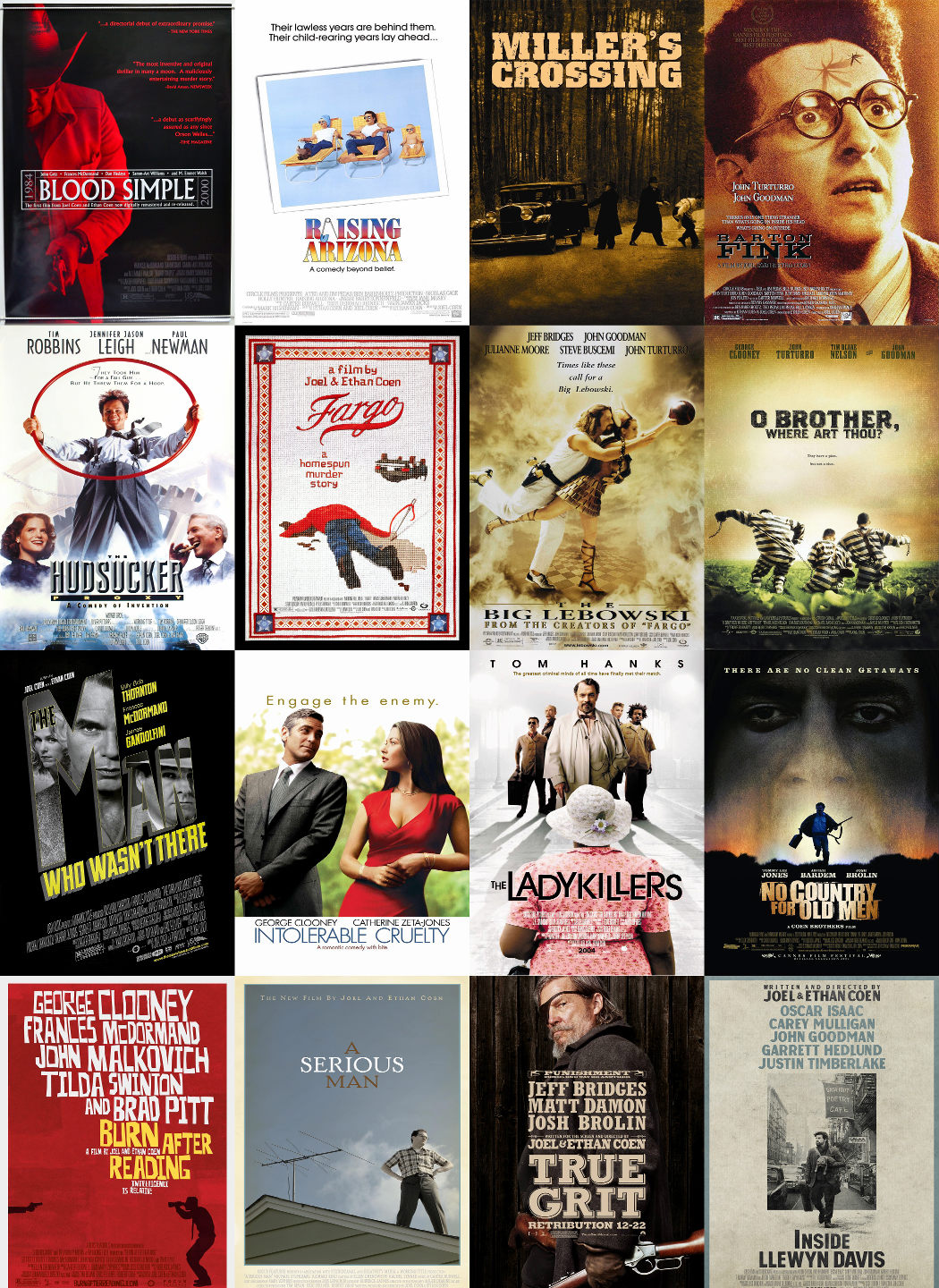 The Coen Brothers filmography