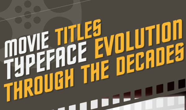 movie titles typeface evolution