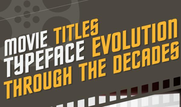 movie titles typeface evolution