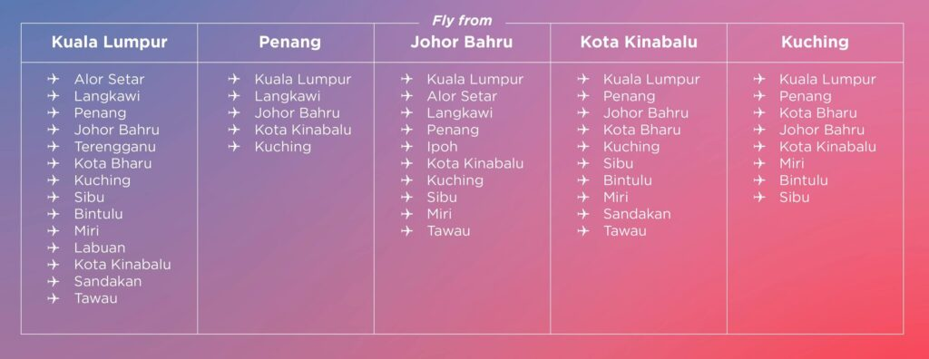 Airasia unlimited pass destinations