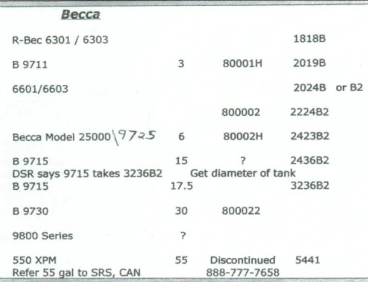 Becca Solvent Bag Sizes