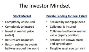 table comparing stocks to private lending