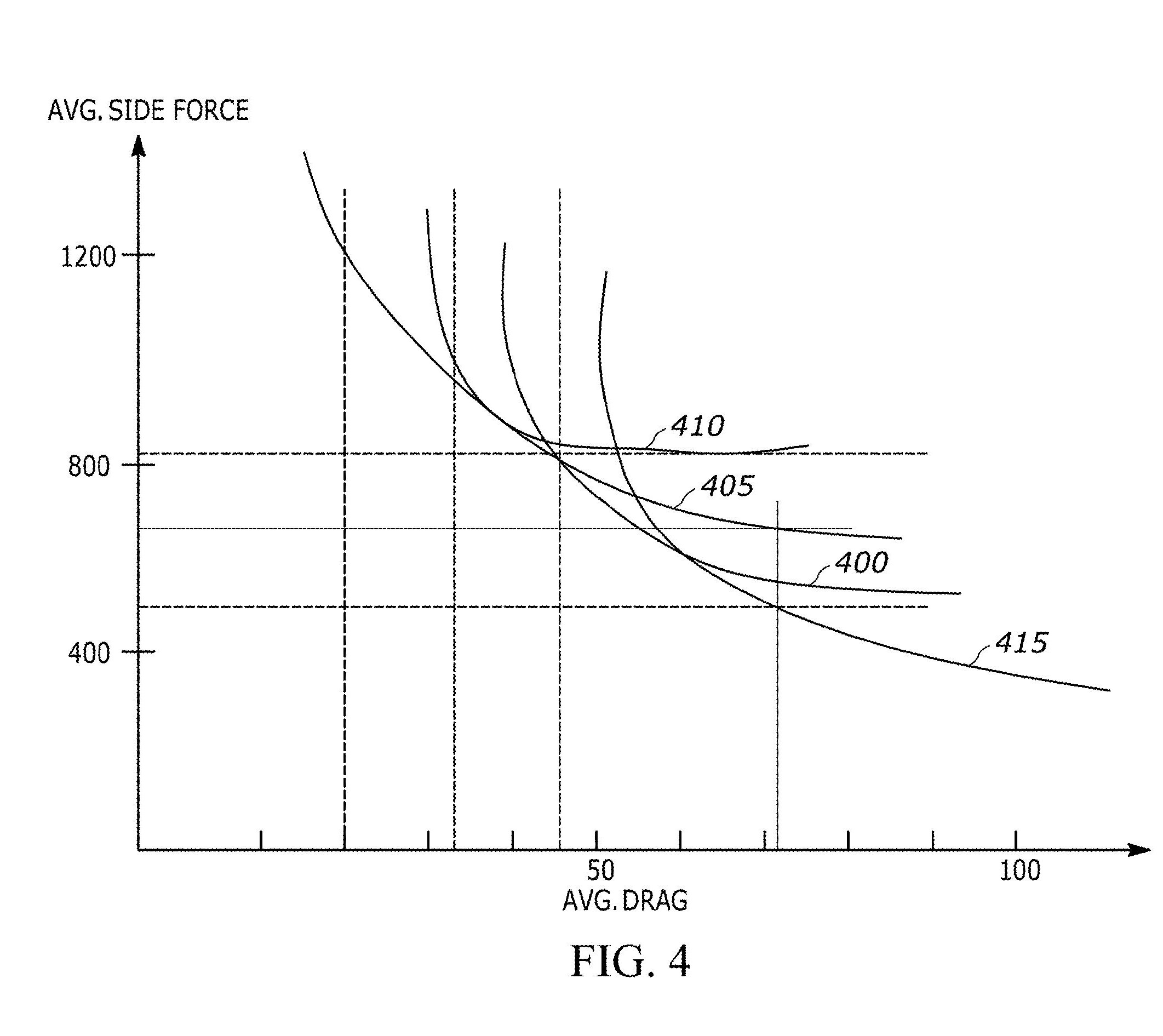 Bicycle Industry Patent Watch: Trek's Rim Shape Software