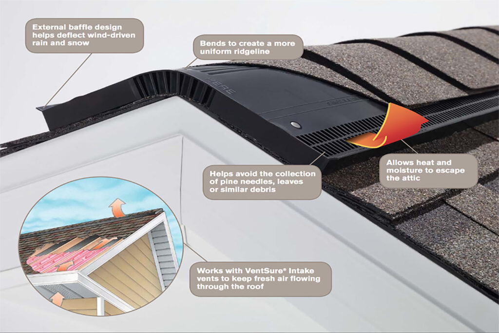 Roof Ventilation and Ridge Vents - VentSure
