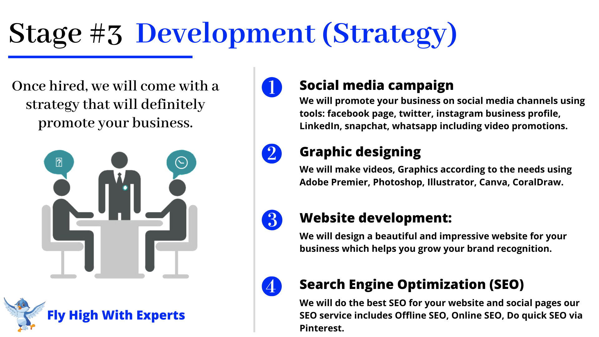 Social media campaign strategy, Graphic designing, website development in indore, search Engine optimization in indore