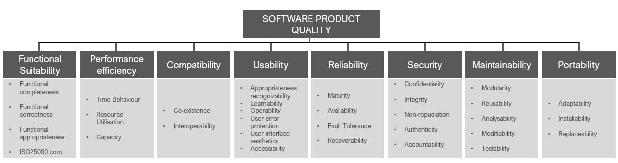 Software-Quality-2