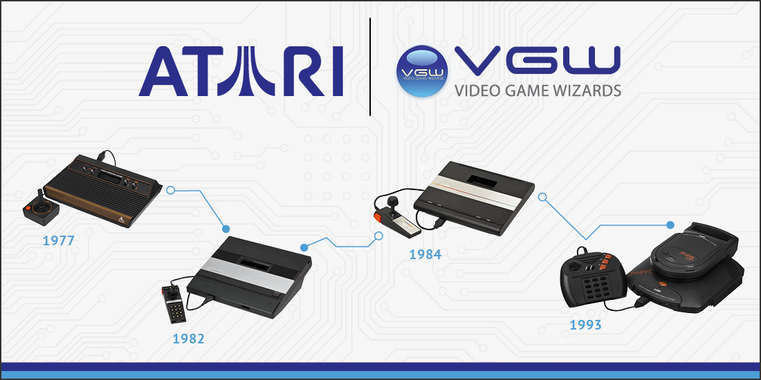ATARI | VIDEO GAME WIZARDS
