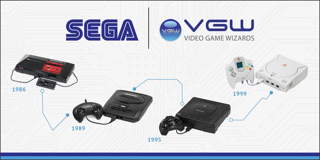 SEGA | VIDEO GAME WIZARDS
