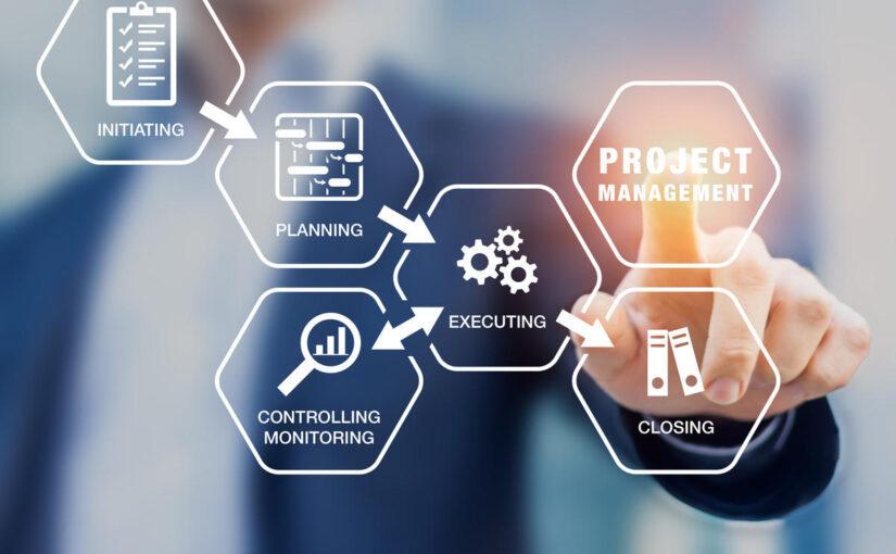 PMI專案管理知識體系