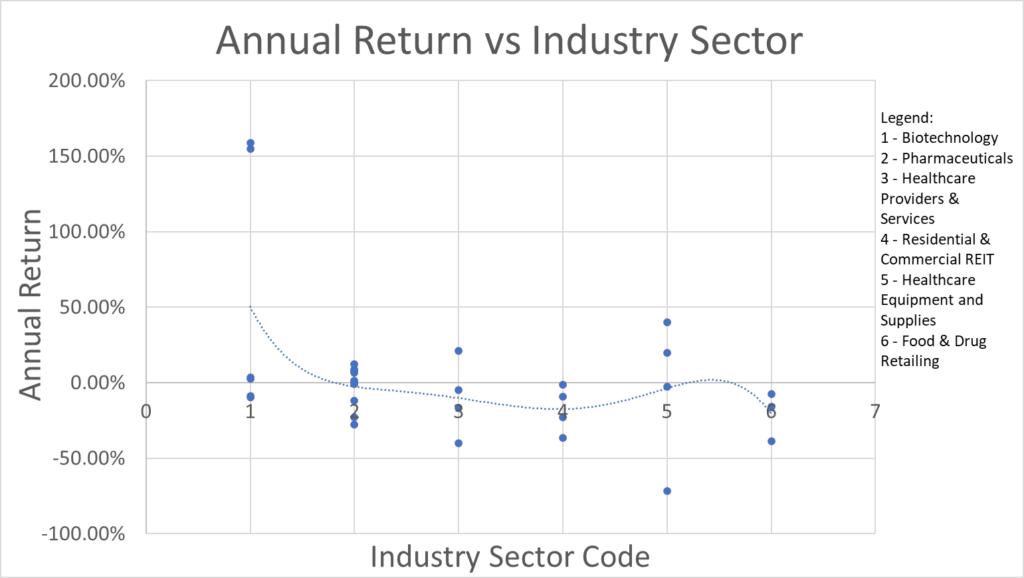 annual-return-vs-industry-sectorannual-return-vs-industry-sector