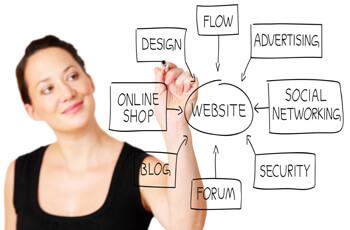 Domain Names Web Hosting Website builder