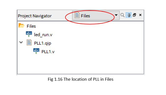 The Location of PLL in Files