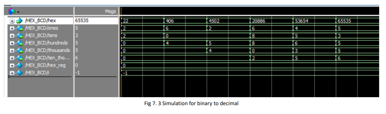 Simulation for binary to decimal