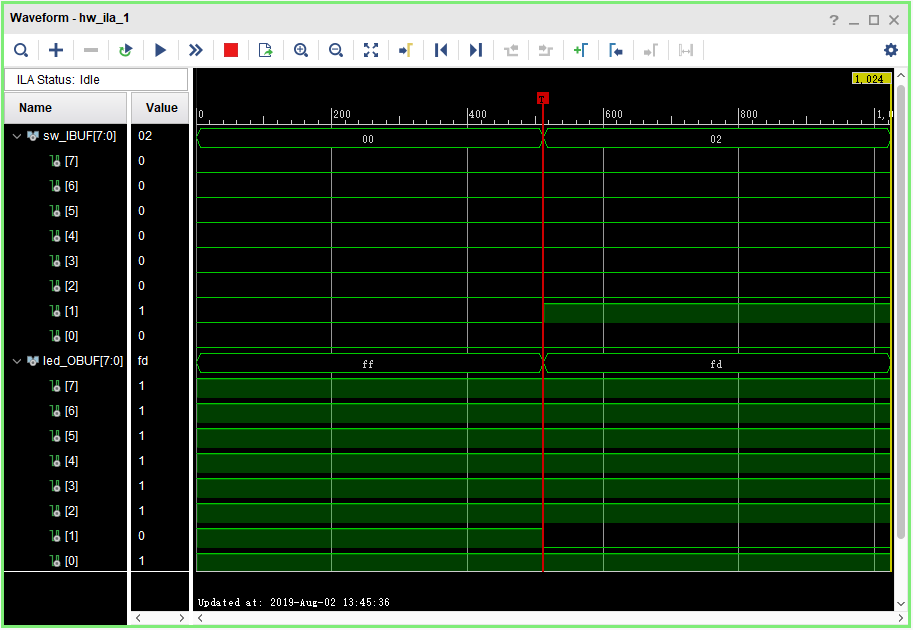 Debugging results - Analysis of Switch Signals via ILA