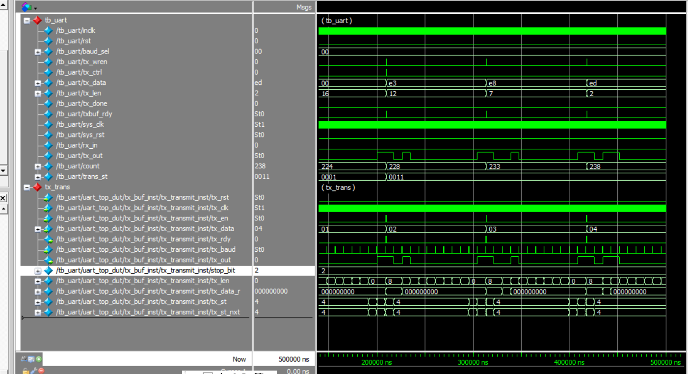 Serial port sends MoselSim simulation waveform