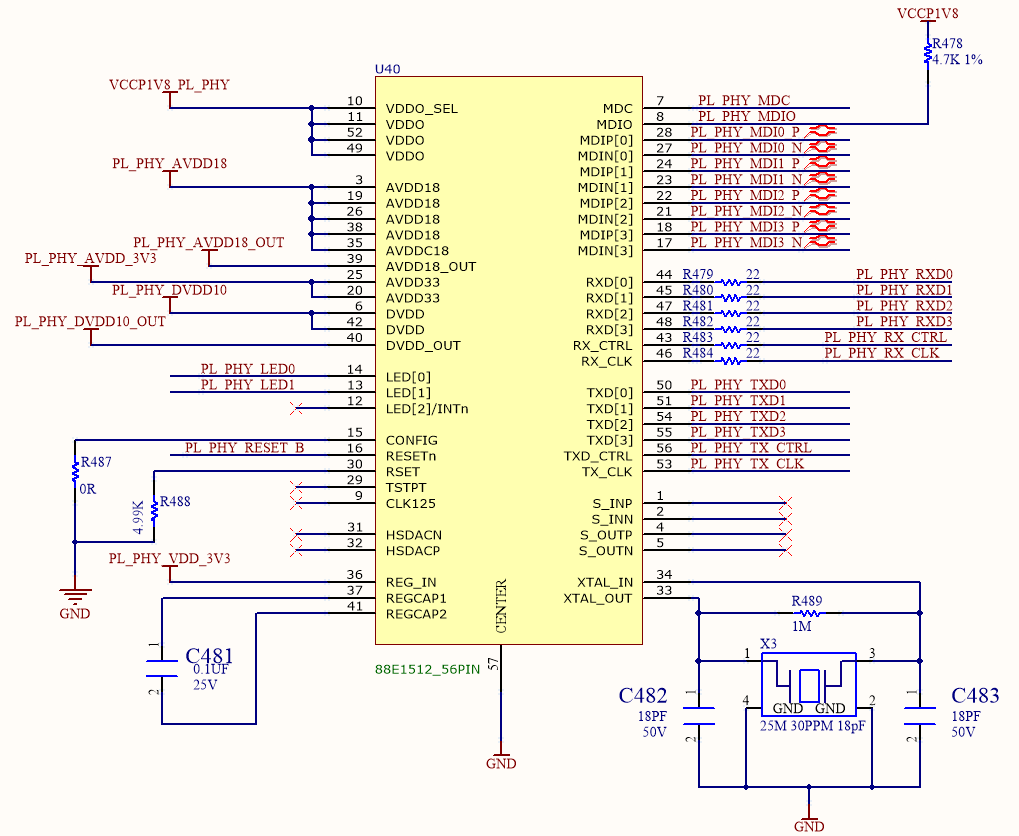 Schematics of Gigabit Ethernet Chip