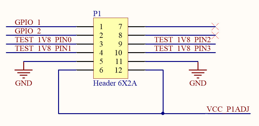 Schematics of GPIO