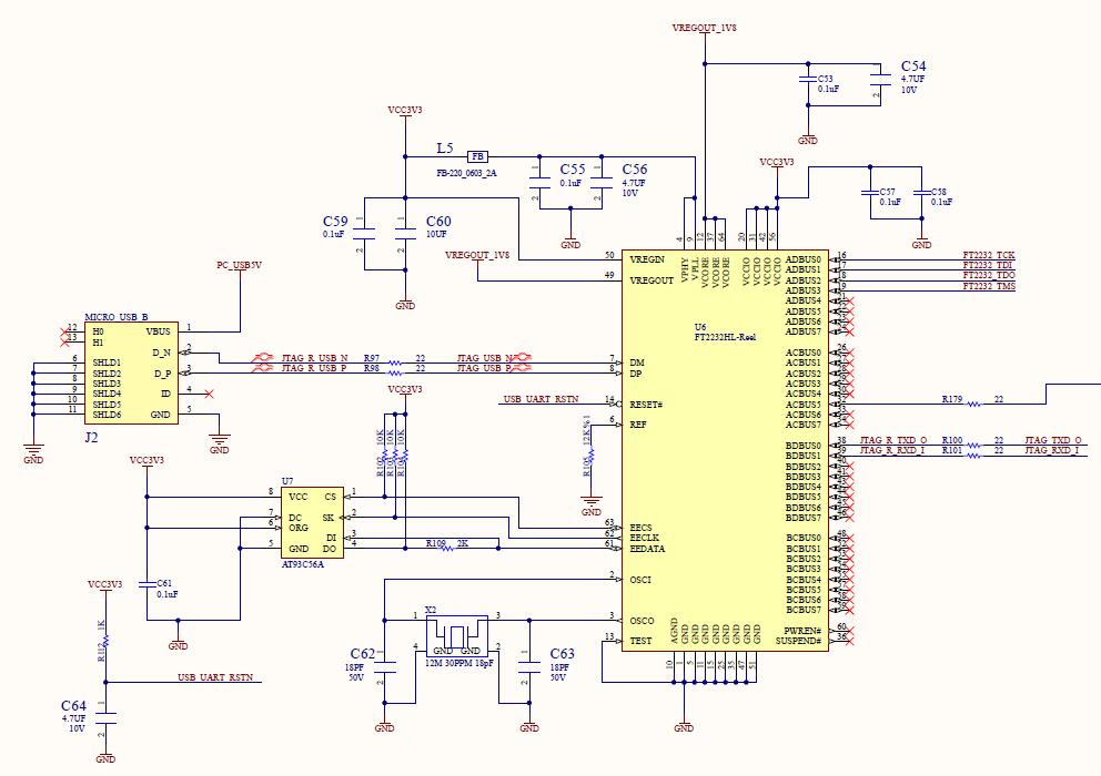 scheme of series ports