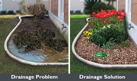 Tender Care Lawn Services | Custom Drainage Solutions