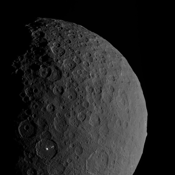 Ceres in astrology