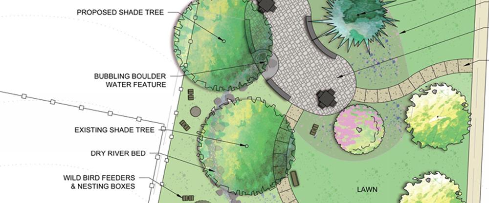 Landscape architect master plan