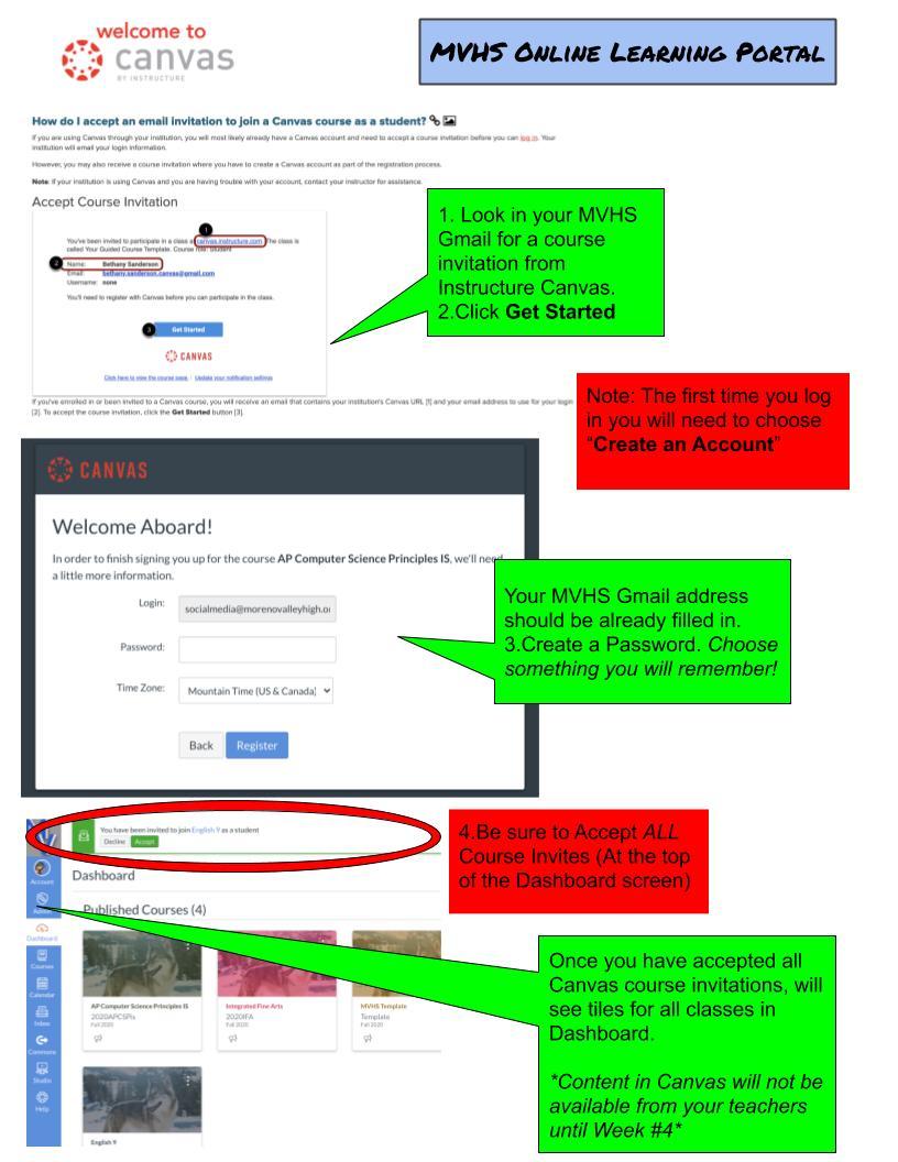 MVHS online portal instructions