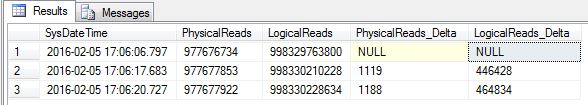 SQL Server Job to Capture Reads result