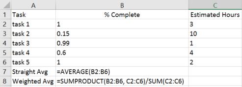 weightedavg02_formulas