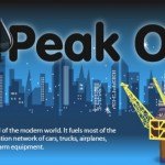 Peak oil infographic excerpt