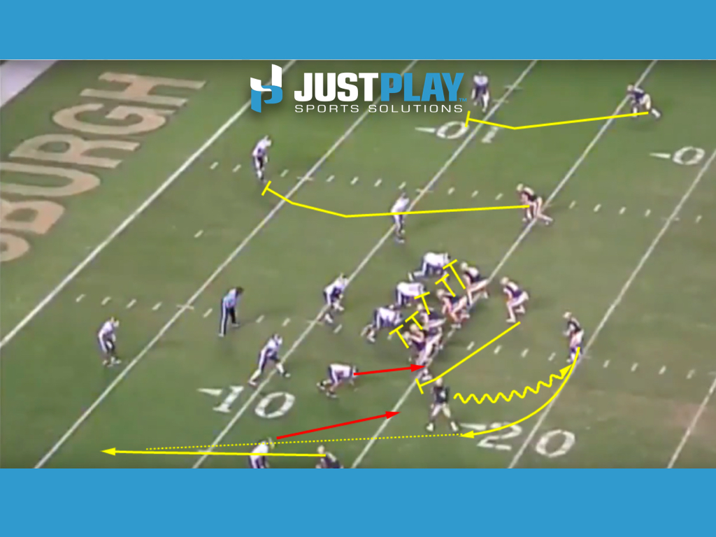 Play of the day:  Split Zone with a Keep and Throw