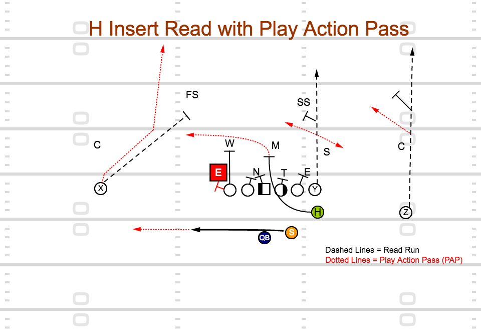 Play of the Day: H Insert Read With Play Action Pass