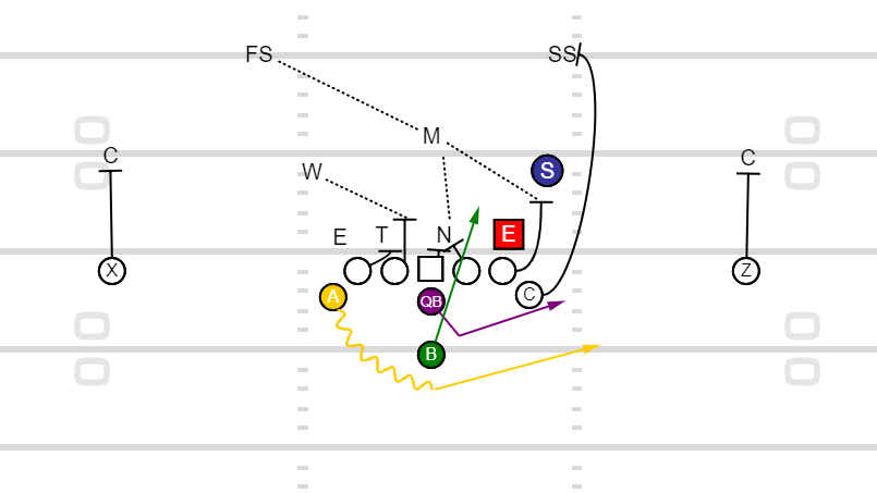 Play of the Week – Triple Option