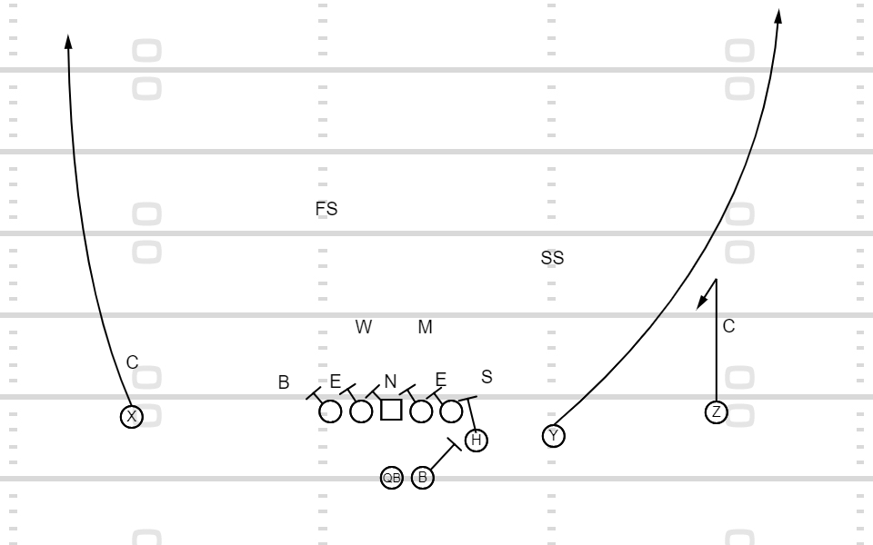 Playbook – Slot Fade