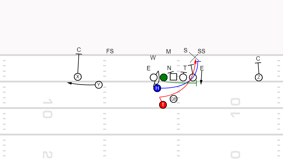 Quick Hits – Clemson H Counter