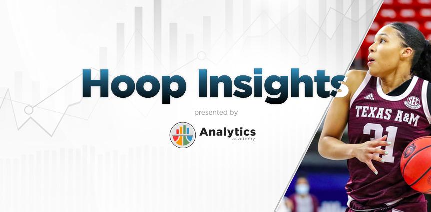 Hoop Insights: Texas A&M Aggies Win with Balance